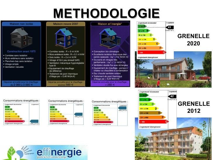 METHODOLOGIE GRENELLE 2012 GRENELLE 2020