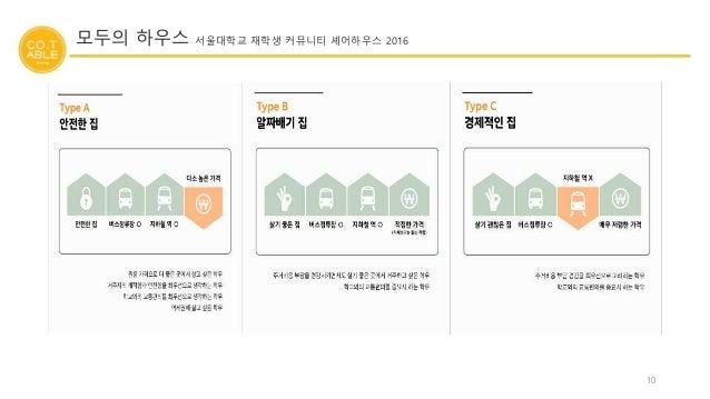 11 모두의 하우스 서울대학교 재학생 커뮤니티 셰어하우스 2016