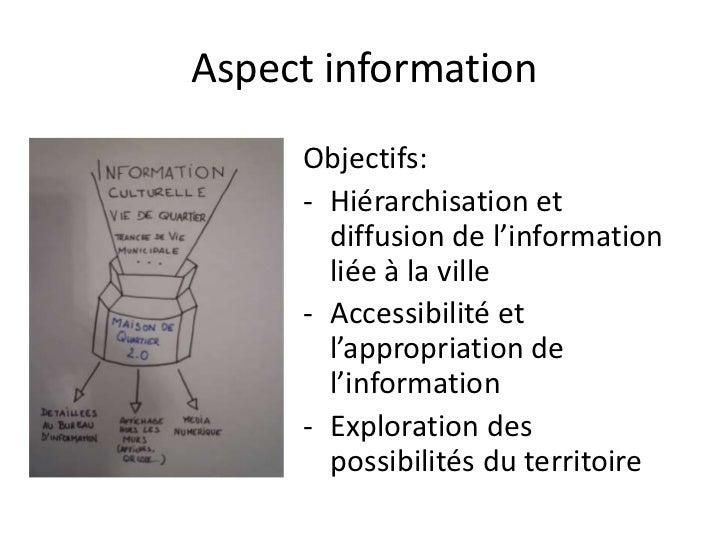 Aspect information     Objectifs:     - Hiérarchisation et       diffusion de l'information       liée à la ville     - Ac...
