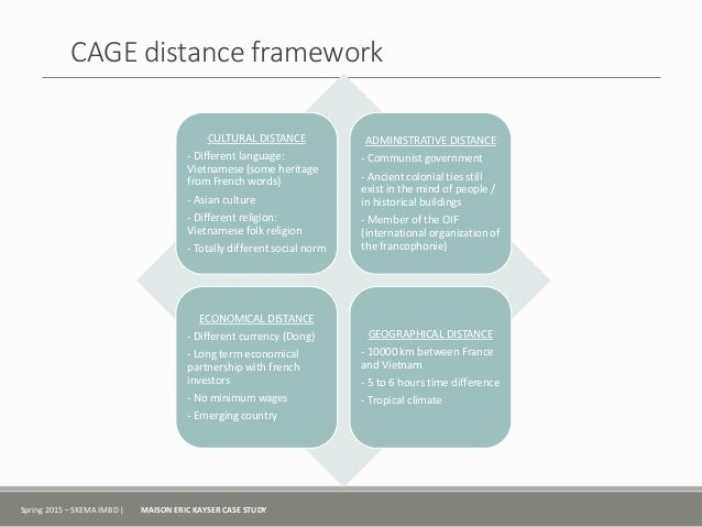 the cage distance framework and its Trajectory in terms of distance you can find some cemex´s slides posted on gc as post‐class material 3 what (other) uses might the cage framework be put to.