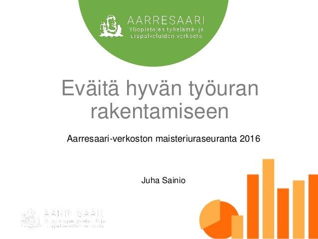 Eväitä hyvän työuran rakentamiseen Aarresaari-verkoston maisteriuraseuranta 2016 Juha Sainio