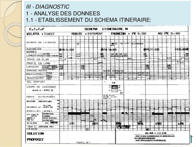 TÉLÉCHARGER DIAGNOSTIC DE RENFORCEMENT DES CHAUSSÉES