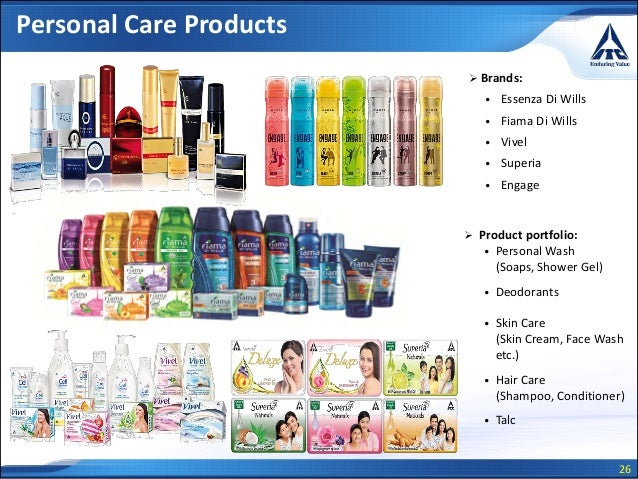 Skin care products in india market share