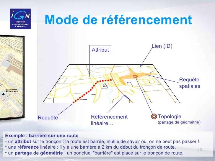 Mode de référencement <ul><li>Exemple : barrière sur une route </li></ul><ul><li>un  attribut  sur le tronçon: la route e...