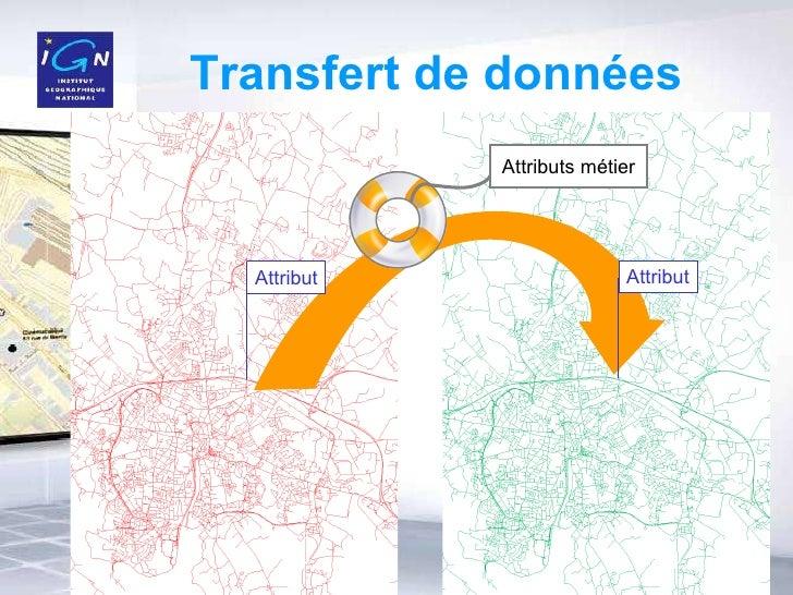 Transfert de données Attributs métier Attribut Attribut