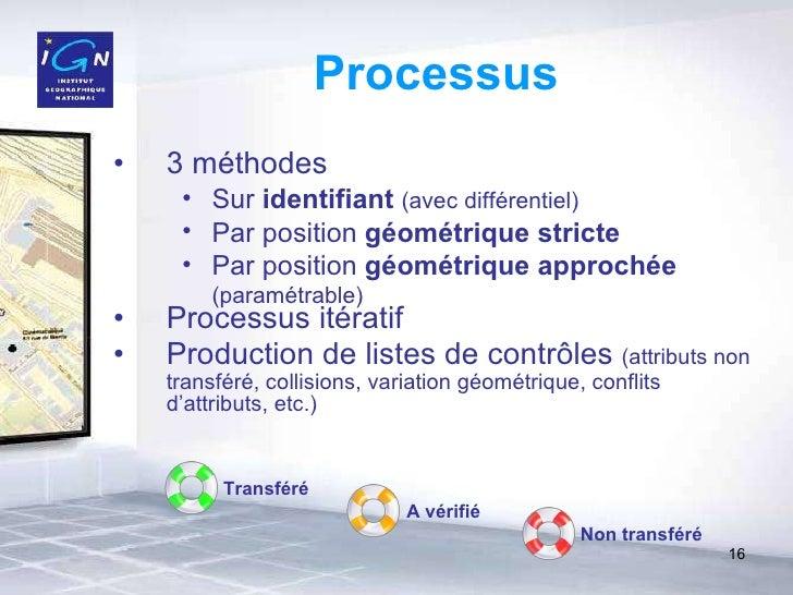 Processus <ul><li>3 méthodes </li></ul><ul><li>Processus itératif </li></ul><ul><li>Production de listes de contrôles  (at...