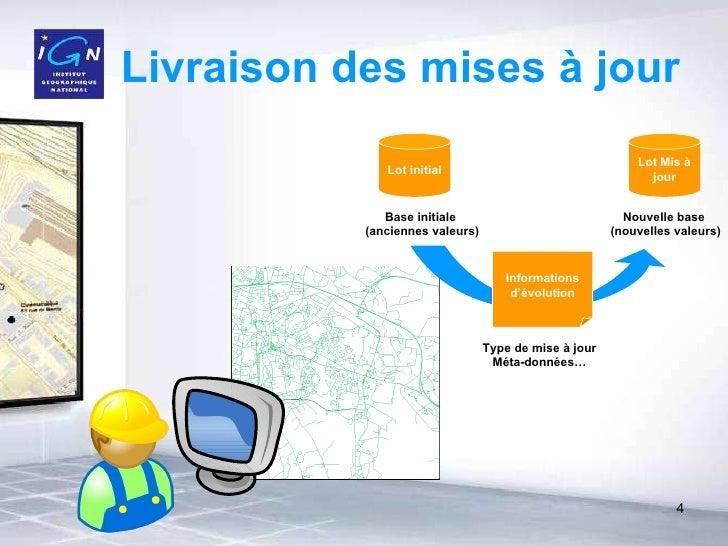 Livraison des mises à jour Lot Mis à jour Nouvelle base  (nouvelles valeurs) Lot initial Base initiale  (anciennes valeurs...