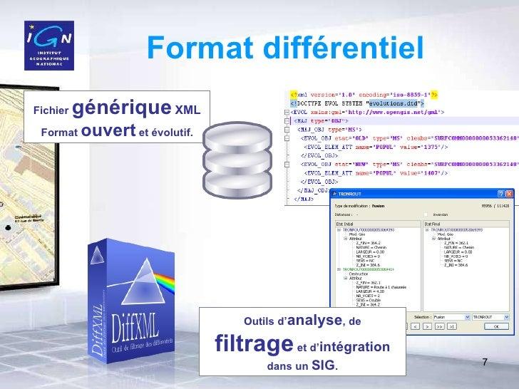 Format différentiel Fichier  générique   XML Format  ouvert  et évolutif. Outils d' analyse , de  filtrage  et d' intégrat...