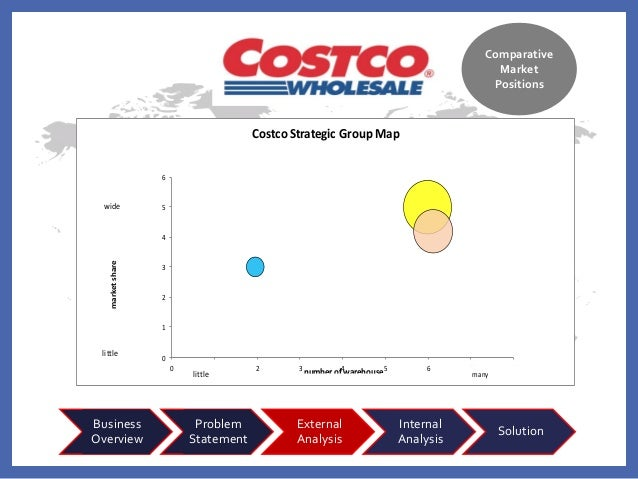costco driving forces 20082018  synonyms for driving force at thesauruscom with free online thesaurus, antonyms, and definitions find descriptive alternatives for driving force.