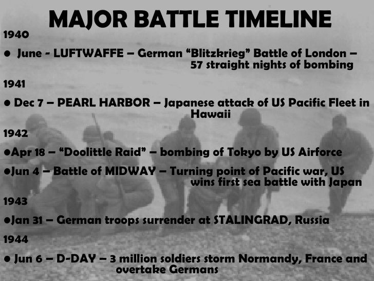 Major Battles Of Wwii Timeline And Pics