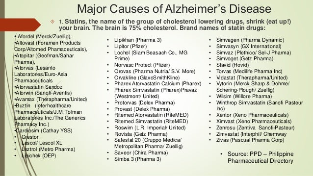 biological factors causing alzheimer s disease The psychological risk factors for psychological risk factors cause cognitive about the underlying risk factors for alzheimer's disease.