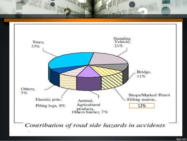 essay on road accident in bangladesh A road accident essay, a road accident report,  it is suicide - #9 road to bangladesh - duration: 3:34 steve long 262,675 views 3:34.