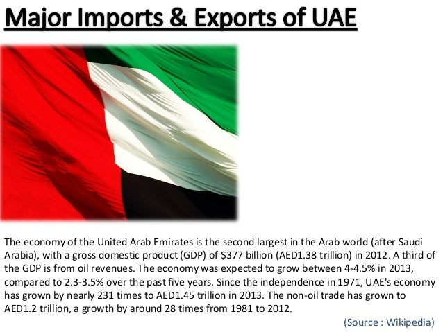 Major Imports & Exports of UAE