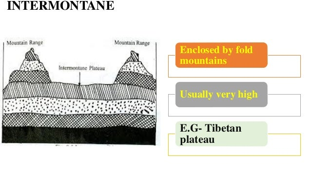 major land forms