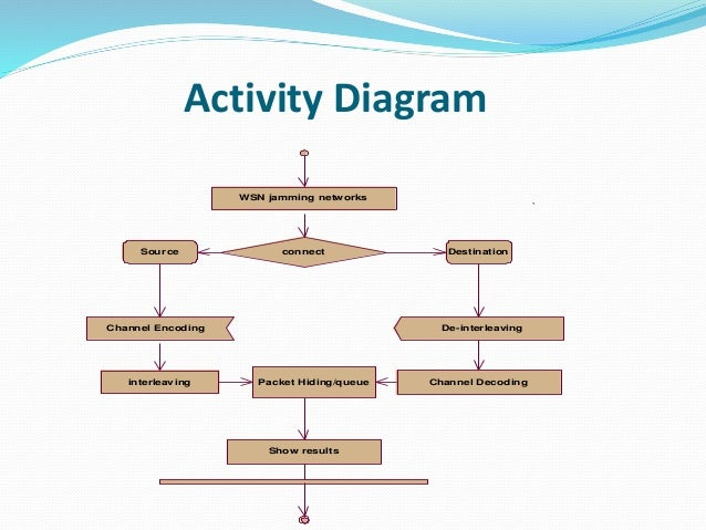 Packet hiding methods for preventing selective jamming attacks jamming attack analysis 16 sequence diagram ccuart Image collections