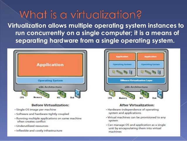 virtualization and hypervisors