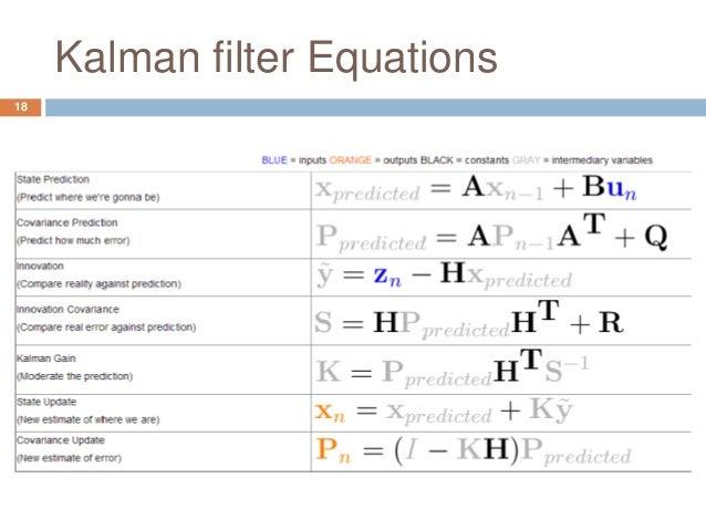 Vehicle tracking using kalman filter and