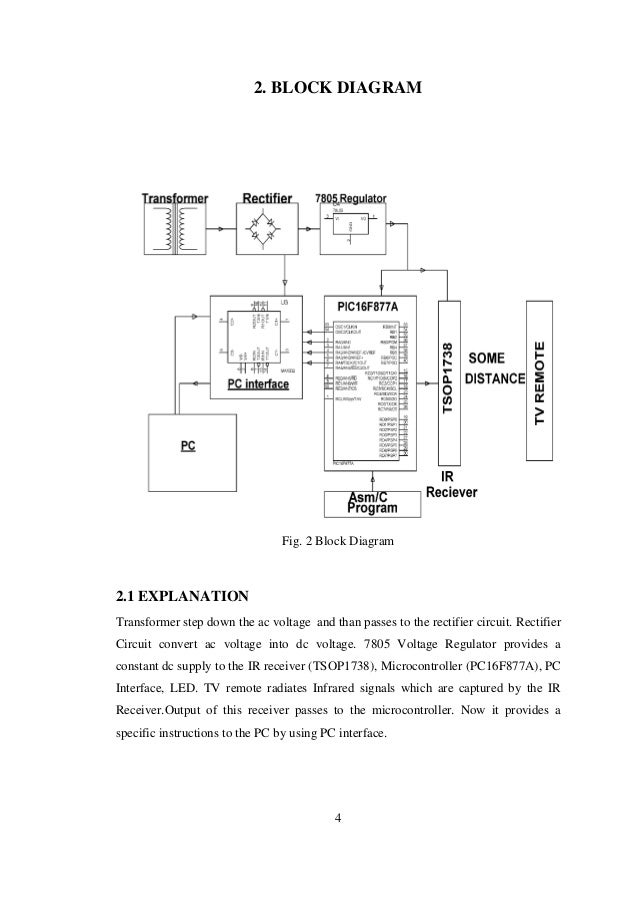 led tv block diagram with explanation project   45 wiring
