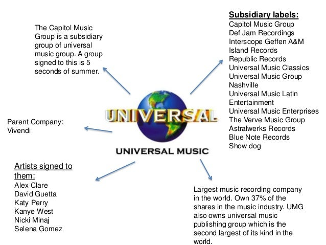 Major record labels michael jackson 3 subsidiary labels ccuart Choice Image