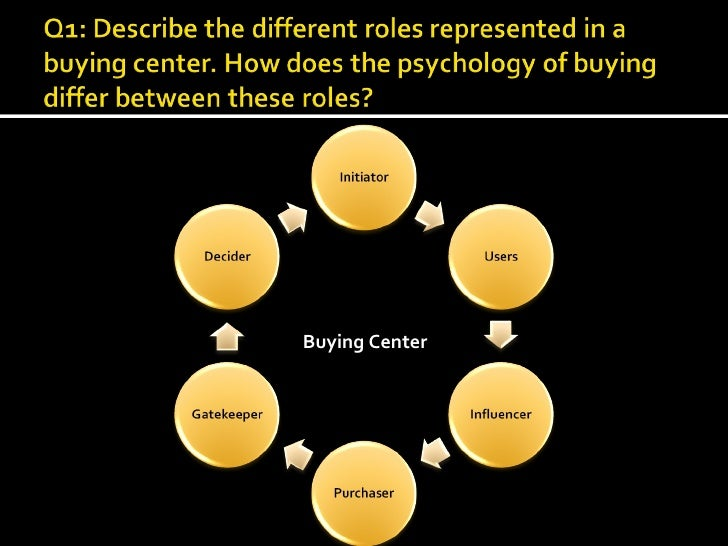 1251549 buying center bonoma Customers are the source of real growth bain combines in-depth customer insights with practical expertise in operations and economics to help our clients create sustainable, organic growth.