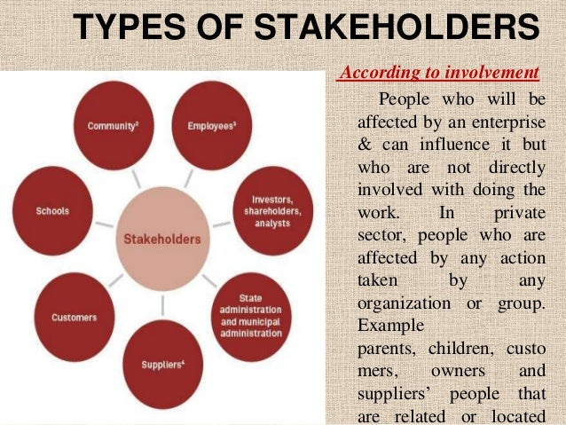 the role of stakeholders in community 63 stakeholders participation and role of stakeholders  the lack of  stakeholders' involvement, especially community participation in the tourism.