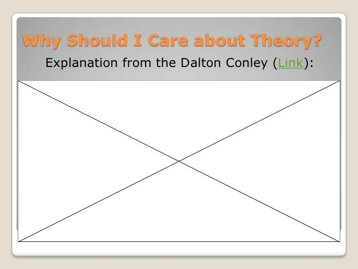 Why Should I Care about Theory?  Explanation from the Dalton Conley (Link):