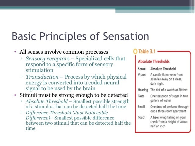 the features of subliminal stimuli and its importance Subliminal priming of intentional inhibition  although its importance in theories of  be influenced by external stimuli, including subliminal stimuli that are .