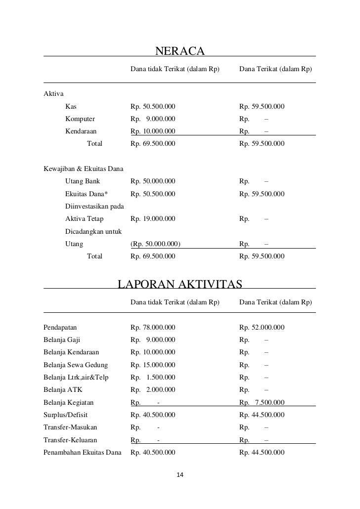 MANIPULASI LAPORAN KEUANGAN PT KERETA API INDONESIA (PT KAI)