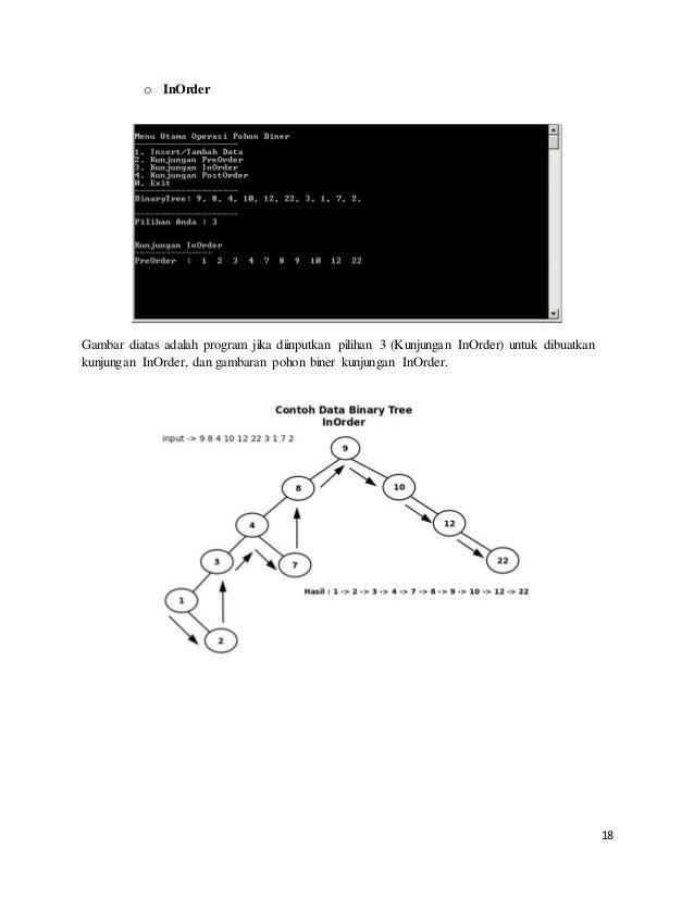 Pertemuan 10 Binary Search Tree