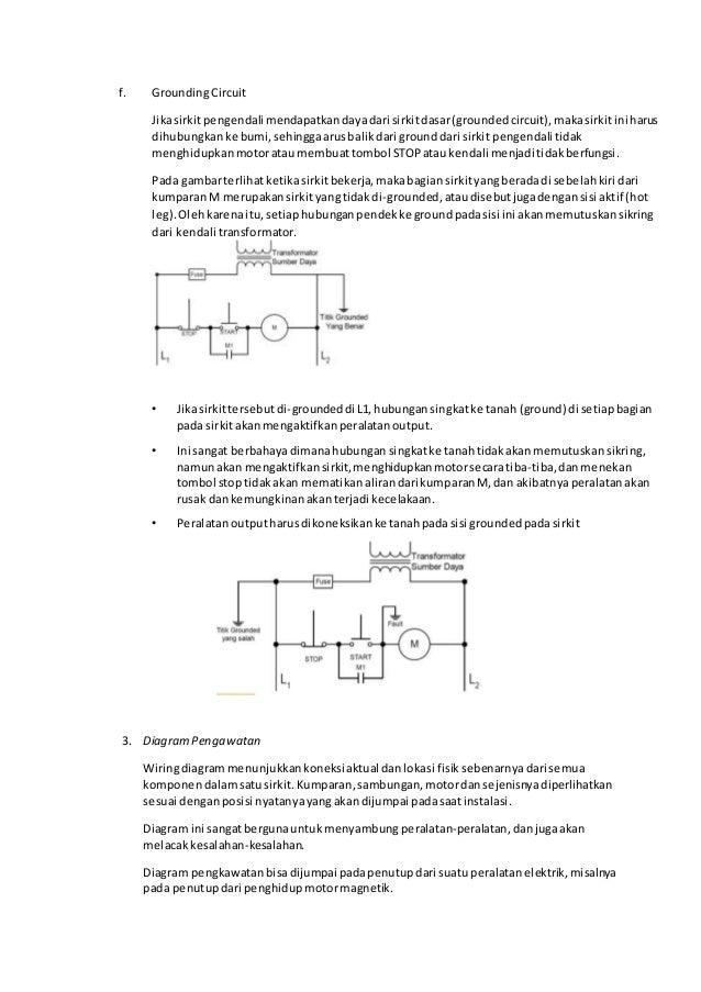 Makalah diagram listrik industri 5 f swarovskicordoba Images