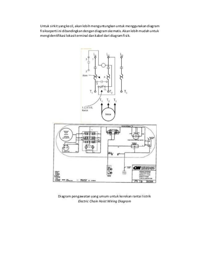 Makalah diagram listrik industri 6 untuk sirkityangkecilakanlebihmenguntungkanuntukmenggunakandiagram fisiksepertiini dibandingkandengandiagramskematis ccuart Choice Image