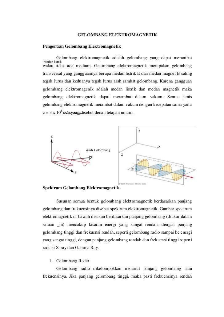 Pengertian Gelombang Elektromagnetik