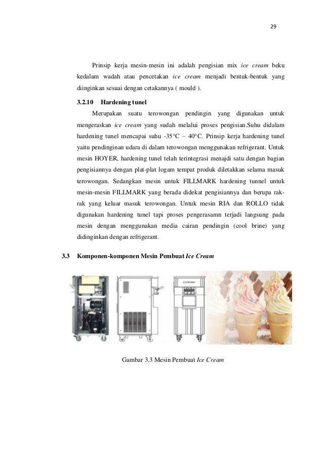 Makalah ice cream ice cream cup dan cone 28 34 ccuart Gallery
