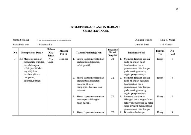 Soal Ulangan Perbandingan Kelas 7 Kurikulum 2013 Kemendikbud Herekfil