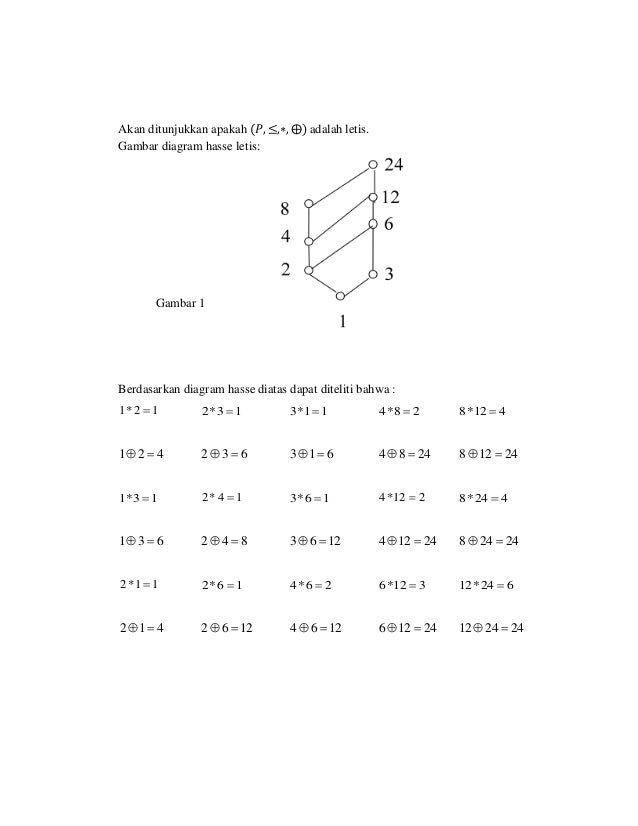 Letis mk matematika diskrit 2 ccuart Gallery