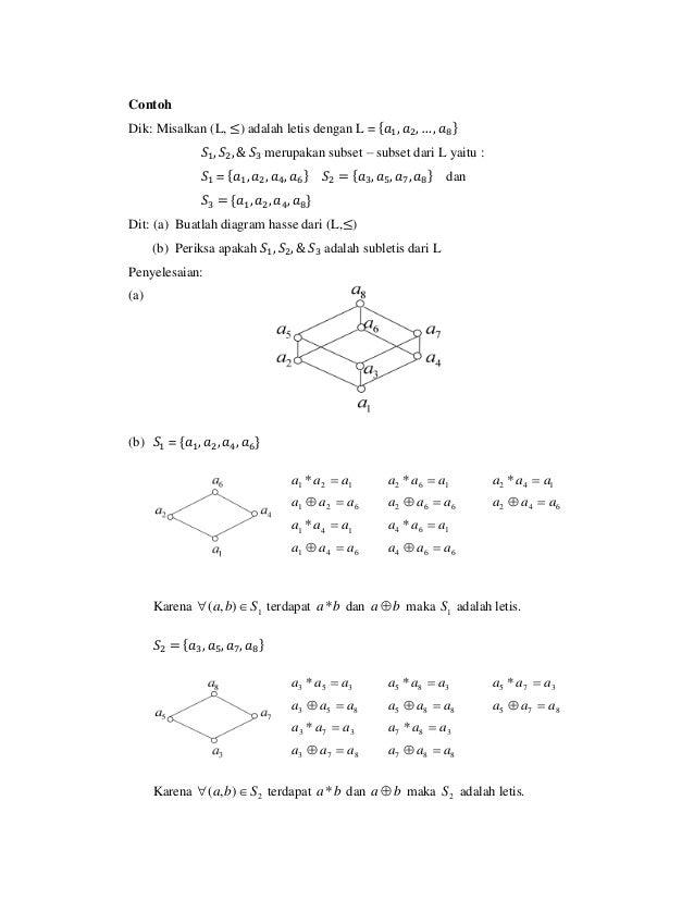 Letis mk matematika diskrit 5 ccuart Gallery