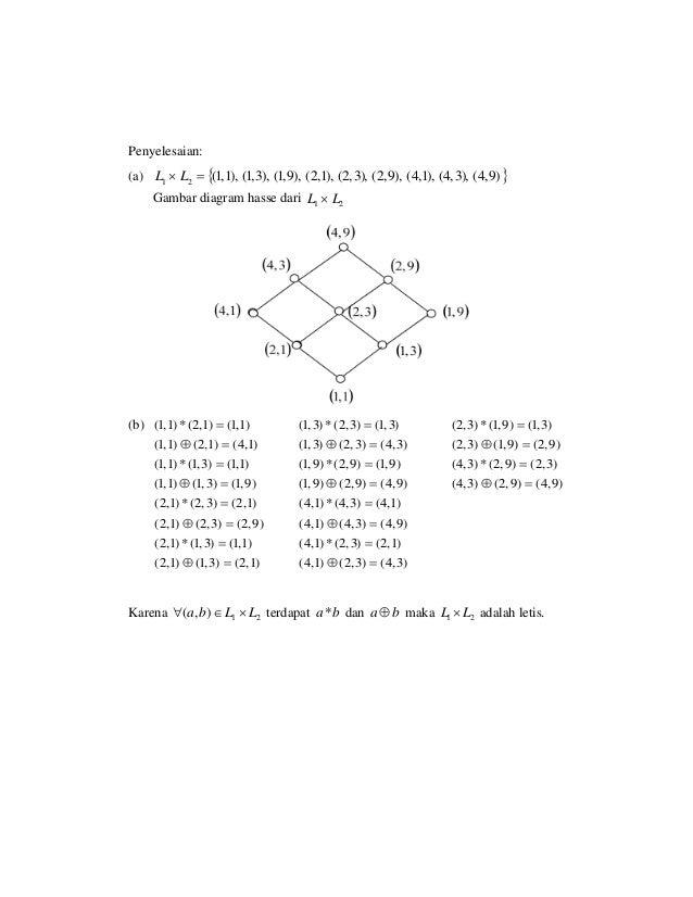 Letis mk matematika diskrit 7 ccuart Gallery
