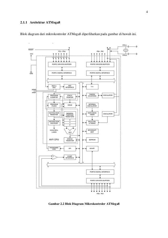 Makalah mikroprosesor jam digital dengan lcd16x2 mikrokontroler atmega8 4 4 211 arsitektur atmega8 blok diagram ccuart Image collections