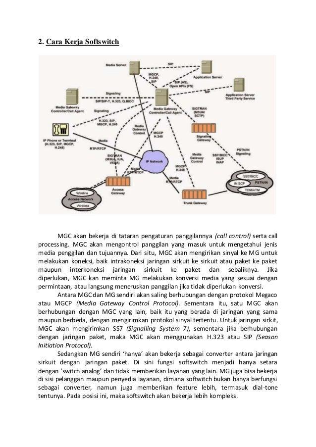 Makalah Tentang Softswitch, Diagram VOIP & Cara Kerja ...