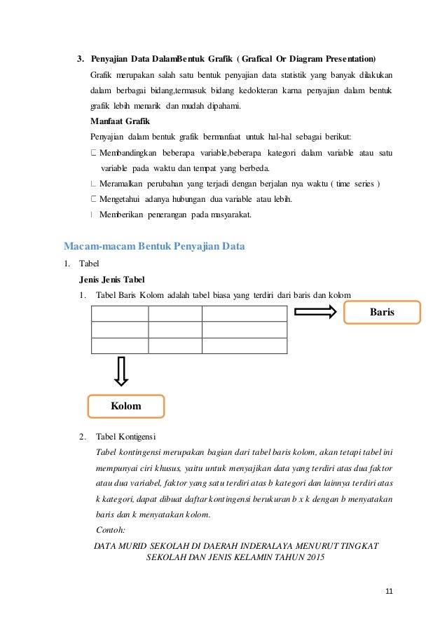 11 3. Penyajian Data DalamBentuk Grafik ( Grafical Or Diagram Presentation) Grafik merupakan salah satu bentuk penyajian d...