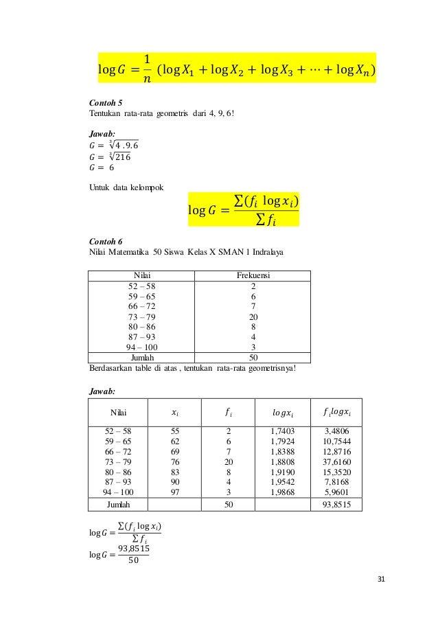 31 log 𝐺 = 1 𝑛 (log 𝑋1 + log 𝑋2 + log 𝑋3 + ⋯+ log 𝑋 𝑛) Contoh 5 Tentukan rata-rata geometris dari 4, 9, 6! Jawab: 𝐺 = √4 ....