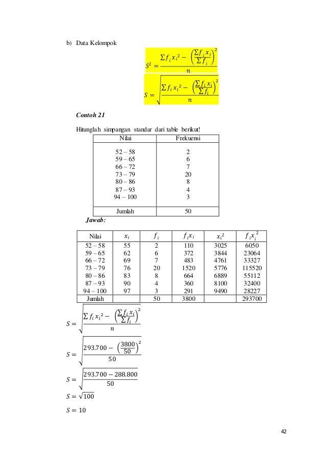 42 b) Data Kelompok 𝑆2 = ∑ 𝑓𝑖 𝑥𝑖 2 − ( ∑ 𝑓𝑖 𝑥𝑖 ∑ 𝑓𝑖 ) 2 𝑛 𝑆 = √ ∑ 𝑓𝑖 𝑥 𝑖 2 − ( ∑ 𝑓𝑖 𝑥 𝑖 ∑ 𝑓𝑖 ) 2 𝑛 Contoh 21 Hitunglah sim...