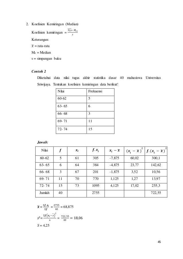 45 2. Koefisien Kemiringan (Median) Koefisien kemiringan = 3(𝑥̅̅̅̅̅−𝑀 𝑒) 𝑠 Keterangan: 𝑥̅ = rata-rata Me = Median s = simp...