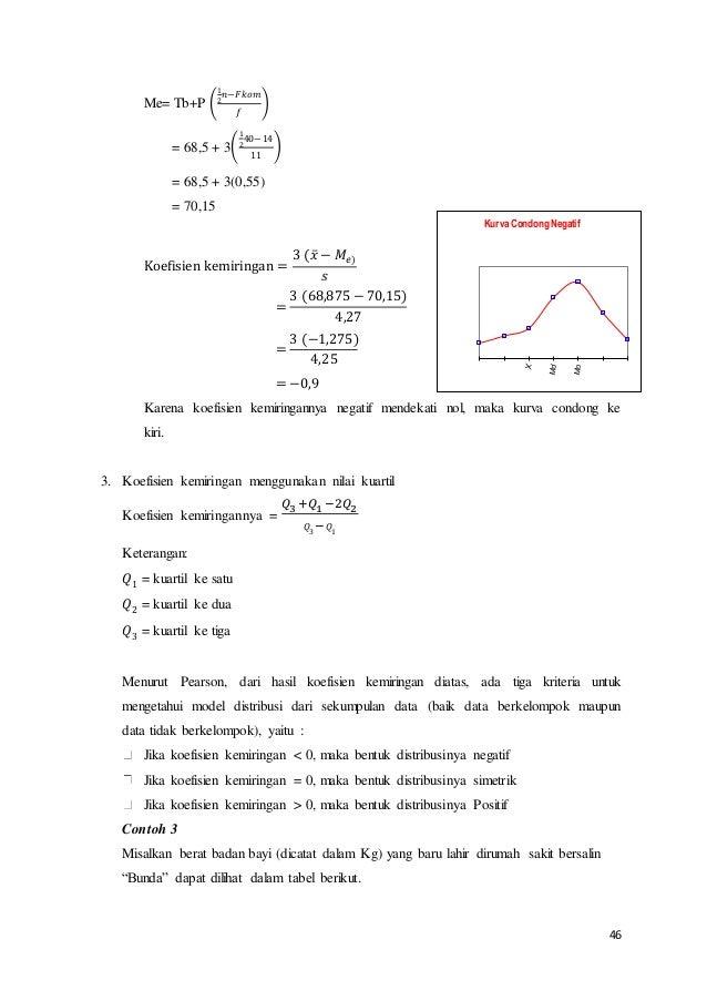 46 Me= Tb+P ( 1 2 𝑛−𝐹𝑘𝑜𝑚 𝑓 ) = 68,5 + 3( 1 2 40−14 11 ) = 68,5 + 3(0,55) = 70,15 Koefisien kemiringan = 3 (𝑥̅ − 𝑀 𝑒) 𝑠 = 3...