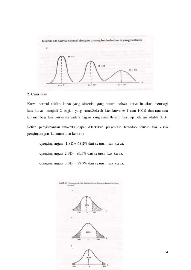 64 2. Cara luas Kurva normal adalah kurva yang simetris, yang berarti bahwa kurva ini akan membagi luas kurva menjadi 2 ba...