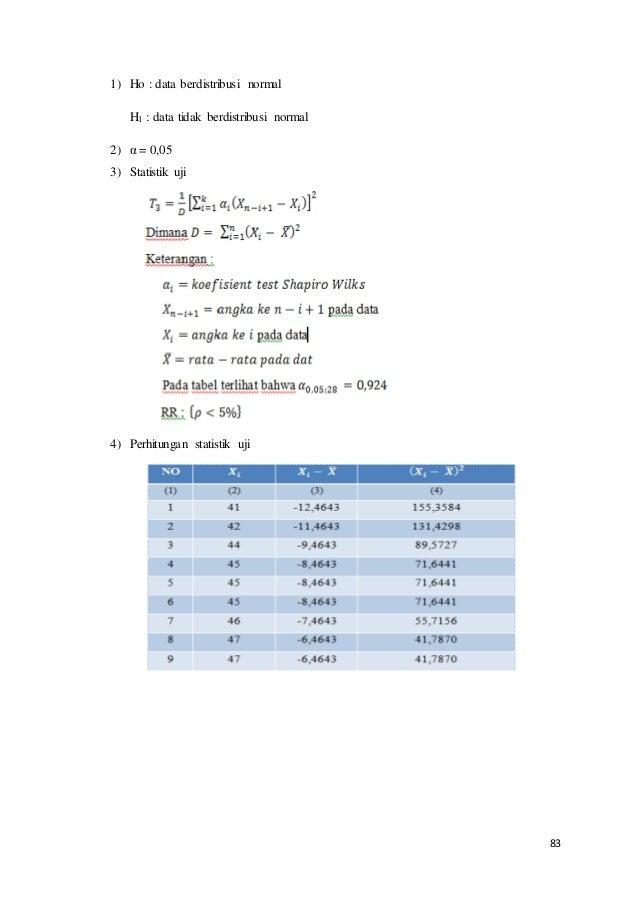 83 1) Ho : data berdistribusi normal H1 : data tidak berdistribusi normal 2) α = 0,05 3) Statistik uji 4) Perhitungan stat...