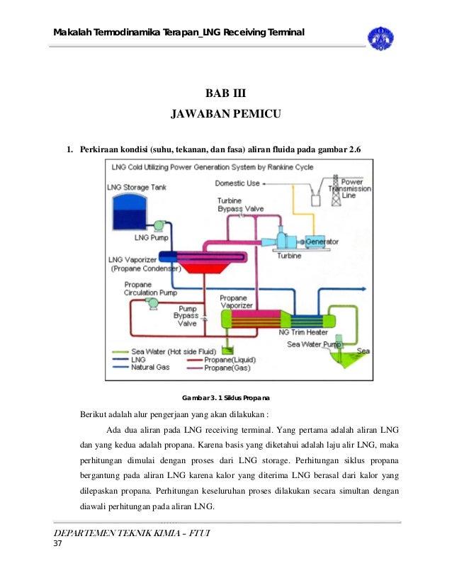 Makalah termodinamika terapan departemen teknik kimia ftui 36 37 makalah termodinamika ccuart Images