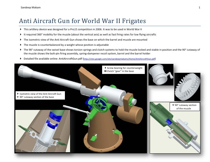 Anti Aircraft Gun for World War II Frigates     Sandeep Makam                                                             ...