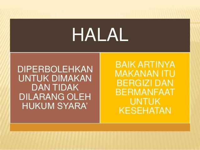 Hukum forex yang halal