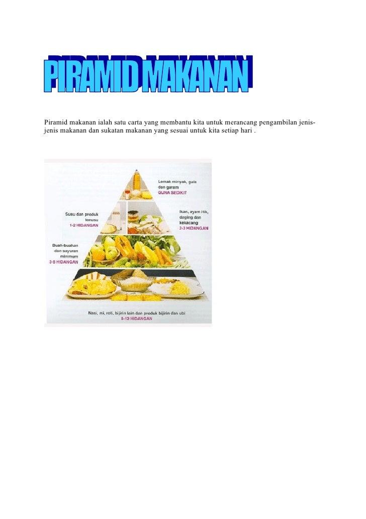 Piramid makanan ialah satu carta yang membantu kita untuk merancang pengambilan jenis-jenis makanan dan sukatan makanan ya...